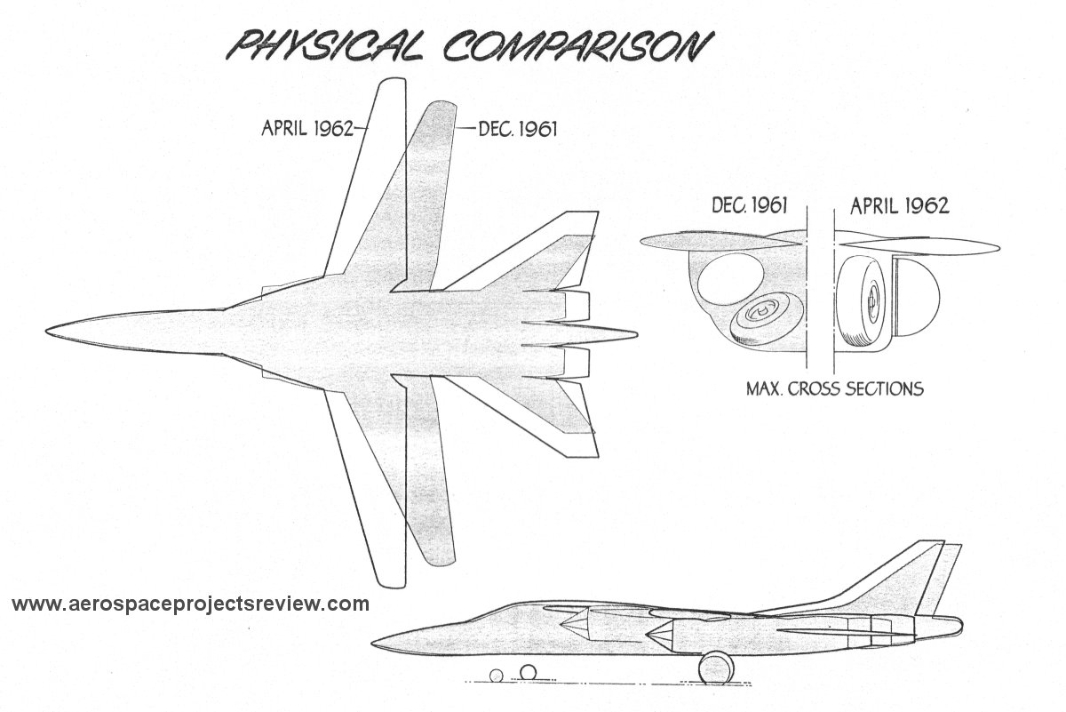 F-111 evolution part 2 – Aerospace Projects Review Blog