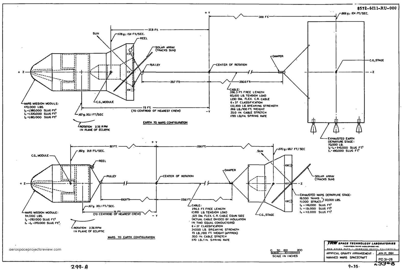 Trw Mars Ship Aerospace Projects Review Blog Saturn Frame Diagram The Complete Spacecraft Would Require Six V Flights To Orbit Components Which Be Assembled In Earth