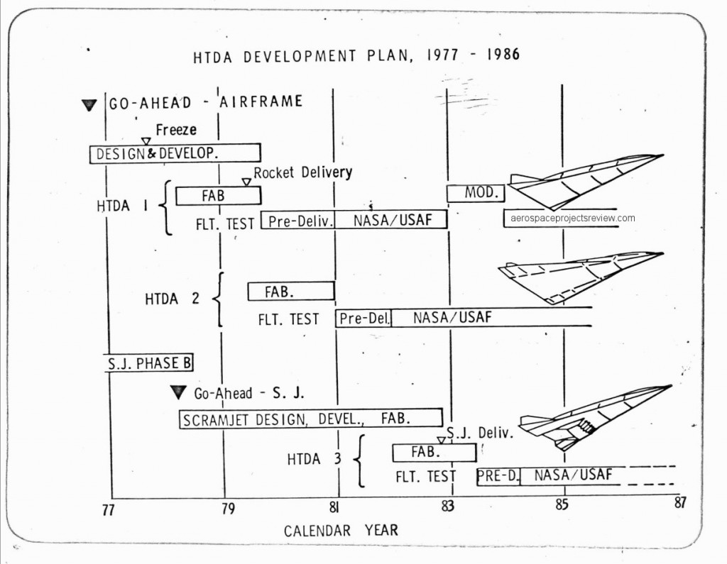 Aerospace Projects Review Blog – Page 67 – Unbuilt aircraft