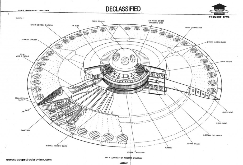 avro flying saucer diagrams  u2013 aerospace projects review blog
