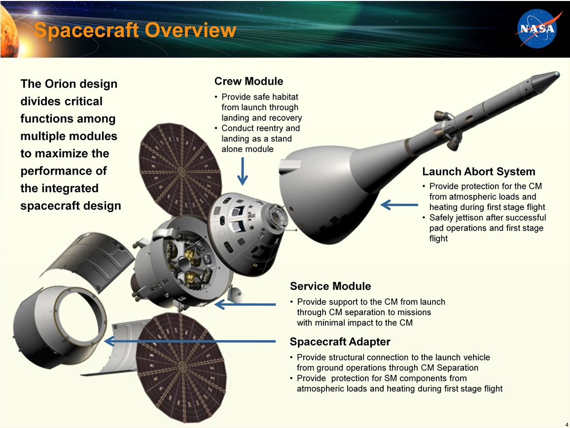 orion spacecraft cutaway - photo #29