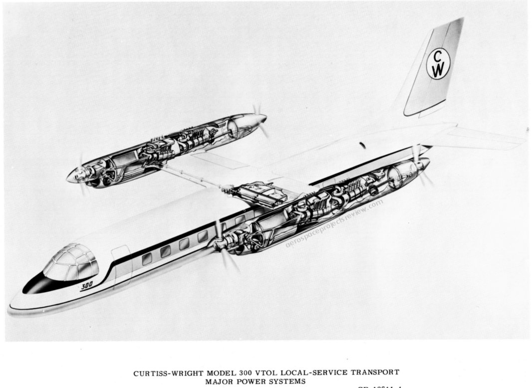 http://www.aerospaceprojectsreview.com/blog/wp-content/uploads/2013/01/curtis-wright-product-info-15.jpg