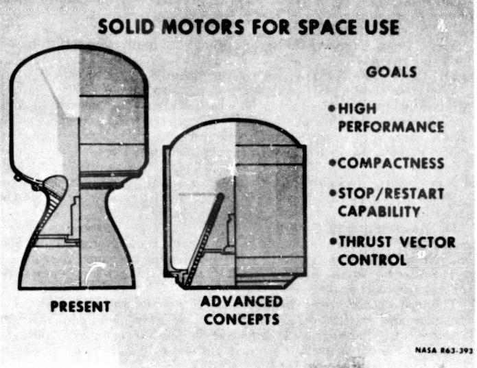 advanced motor